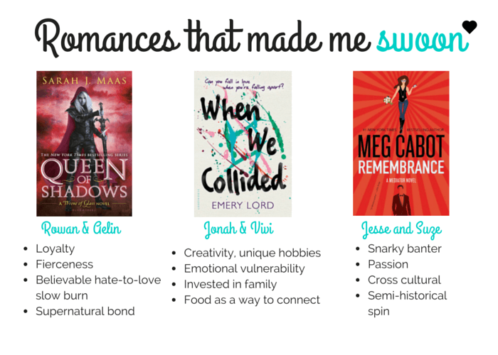 Romances that made me swoon-1
