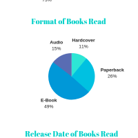 2018 End of Year Bookish Stats